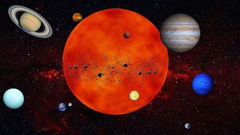 Sonnensystem mit Planeten und Monden